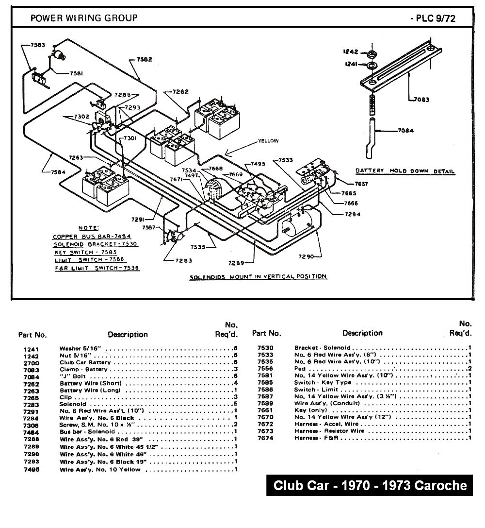 Club Car Wiring Relay Diagram For You All How To Wire A Diy Enthusiasts Diagrams U2022 Rh Broadwaycomputers Us Charger