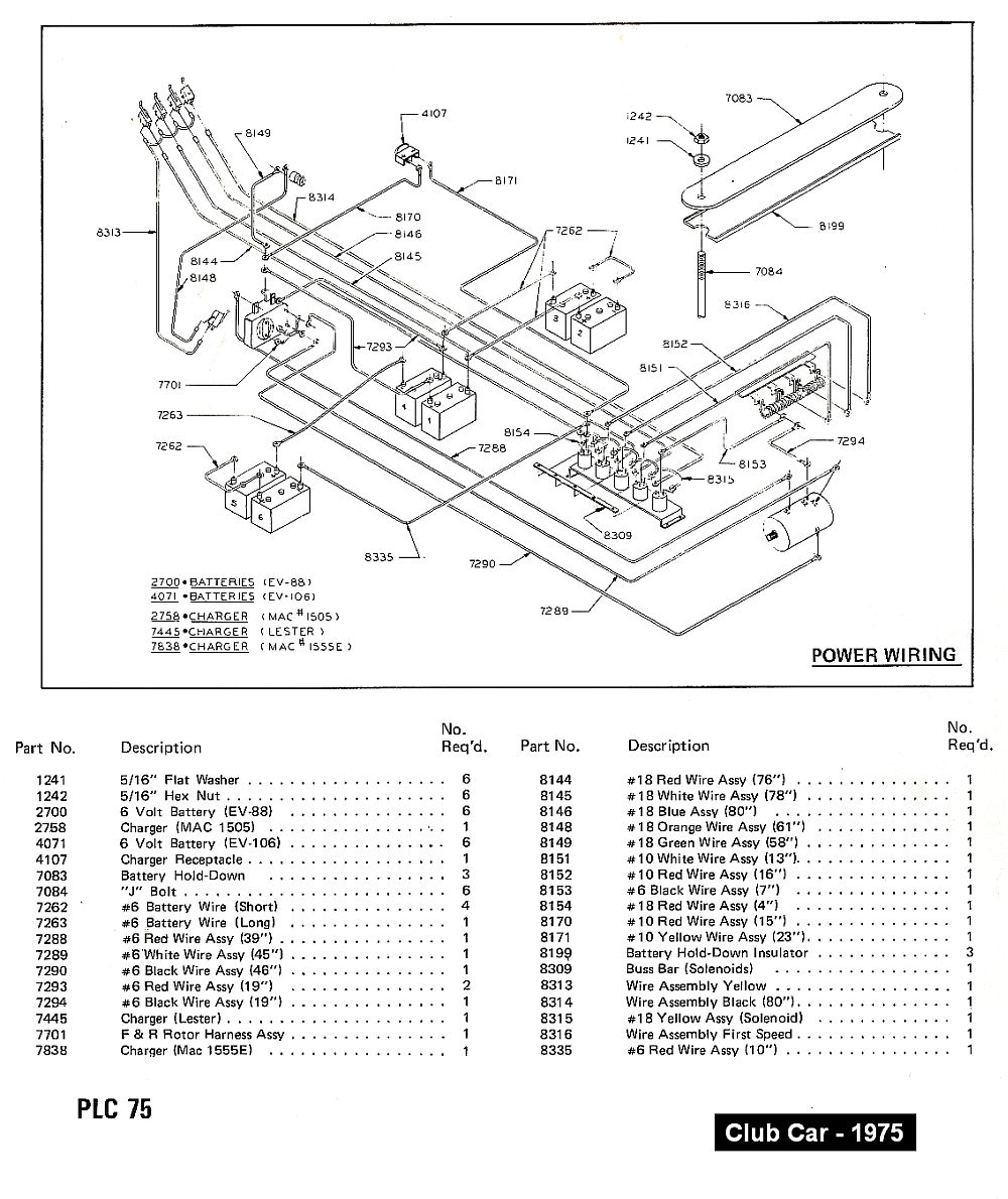 1998 Clubcar 48 Volt Battery Wiring Diagram Solutions 98 Club Car 48v And Columbia Par With Sevcon Controller