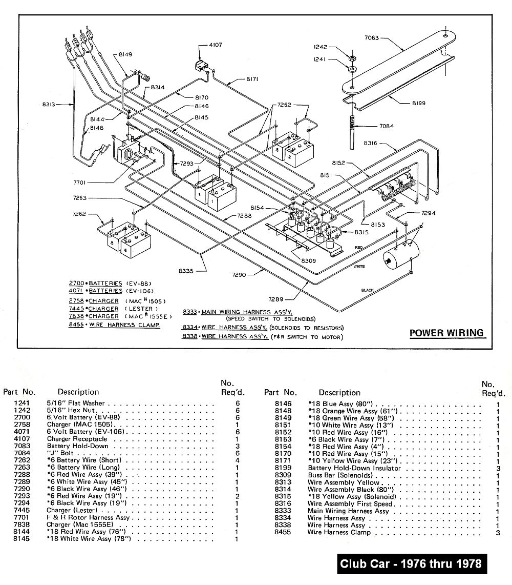 CC_76_78 1986 club car 36 volt wiring diagram wiring diagram and  at mifinder.co