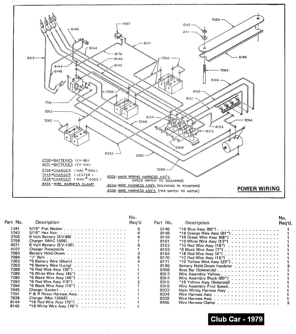 Club Car Wiring Diagram Gas Data 1984 Ez Go Golf Cart Ohm Source