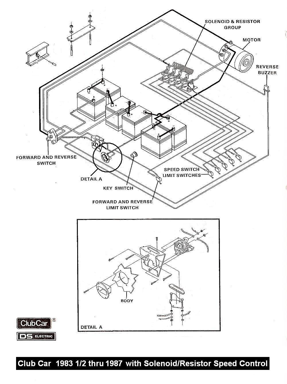 84 Club Car Wiring Diagram Schematic Free For You 1980 36 Volt U2022 Rh Evolvedlife Store 1981
