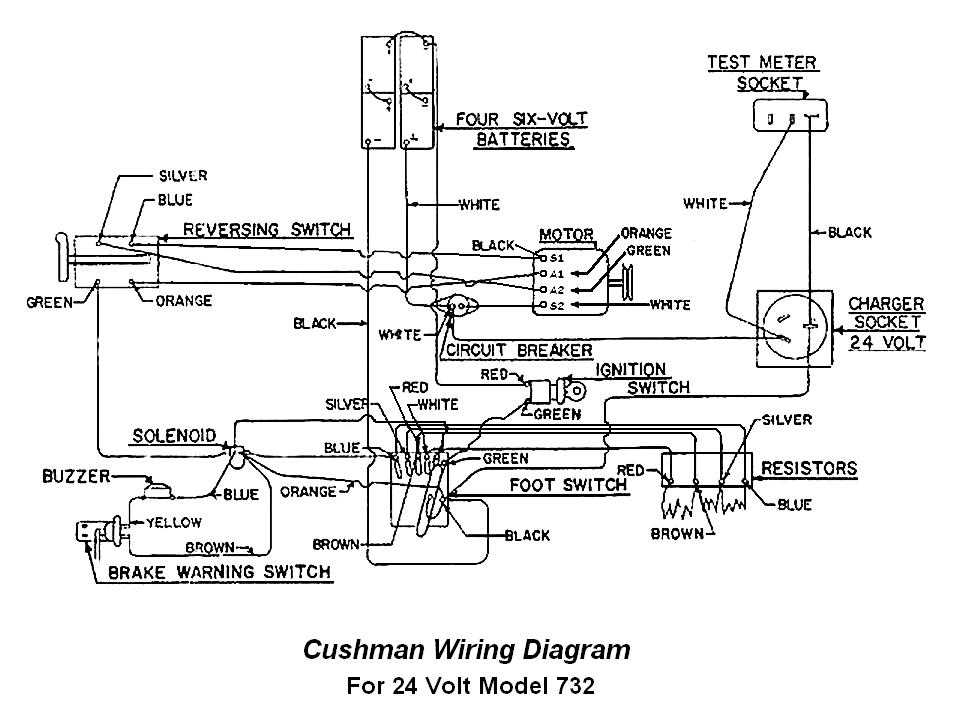 Cushman_Wiring_Diagram_24 cushman haulster wiring diagram dolgular com taylor dunn wiring harness at mr168.co