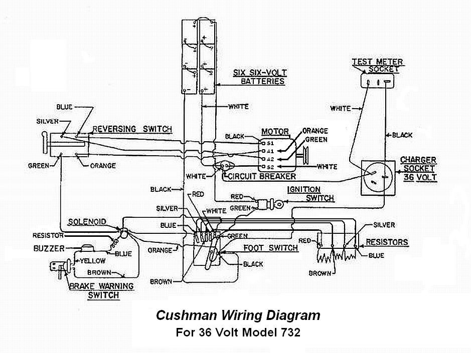 cushman truckster wiring diagram manual wiring diagrams installations rh imovo co Golf Cart 36 Volt Ezgo Wiring Diagram Cushman Starter Generator Wiring Diagram