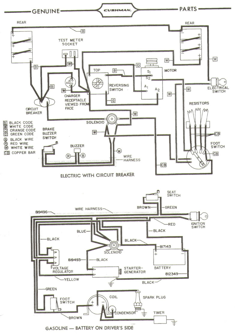 Club Car 4 Battery Wiring Diagram Free Picture Cushman Gas Golf Cart 1980 Third Level Harley Davidson Engine