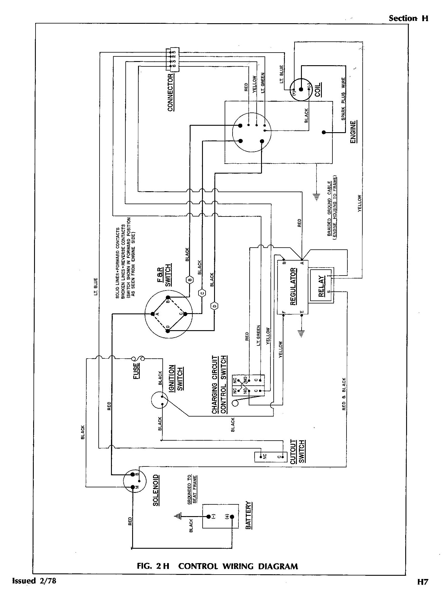 1979 Ezgo Gas Golf Cart Wiring Diagram Block And Schematic Diagrams Msd 8739 Vintagegolfcartparts Com Rh 36 Volt 1986