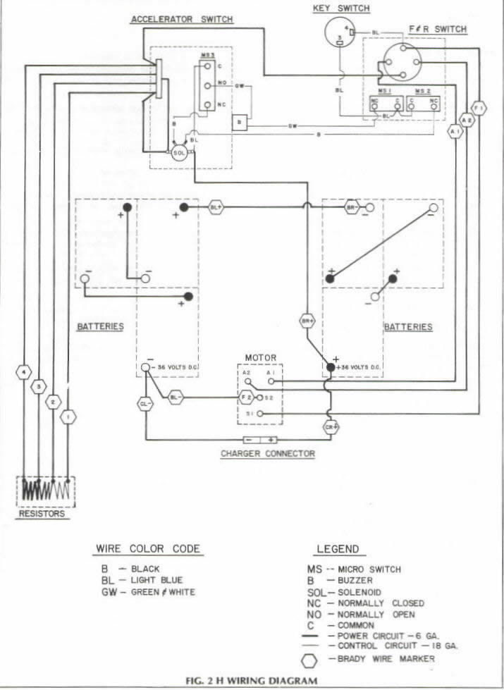 ez go1 hyundai electric golf cart wiring diagram wiring diagram and hyundai golf cart wiring diagram at cos-gaming.co
