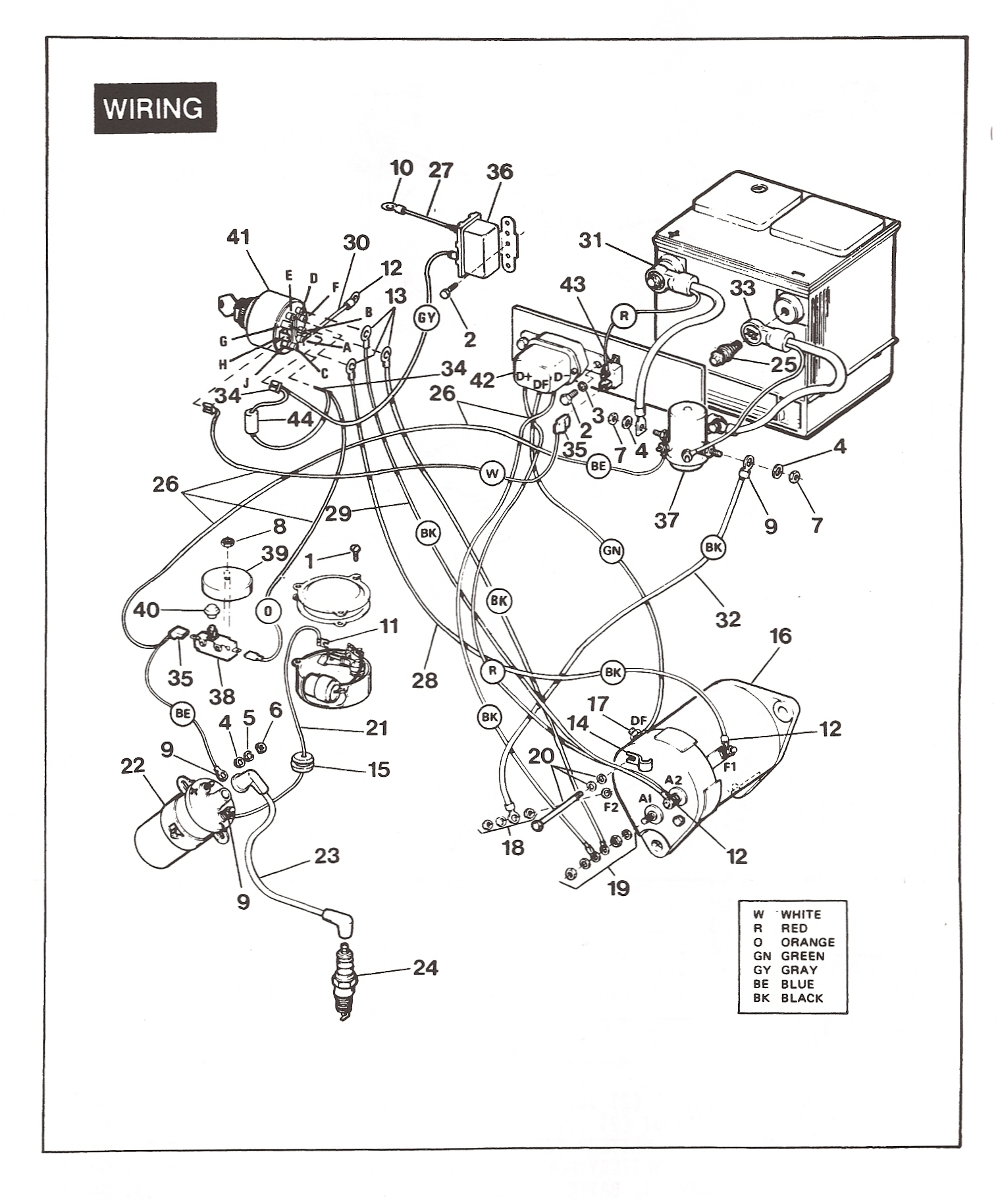 1986 gas club car wiring diagram