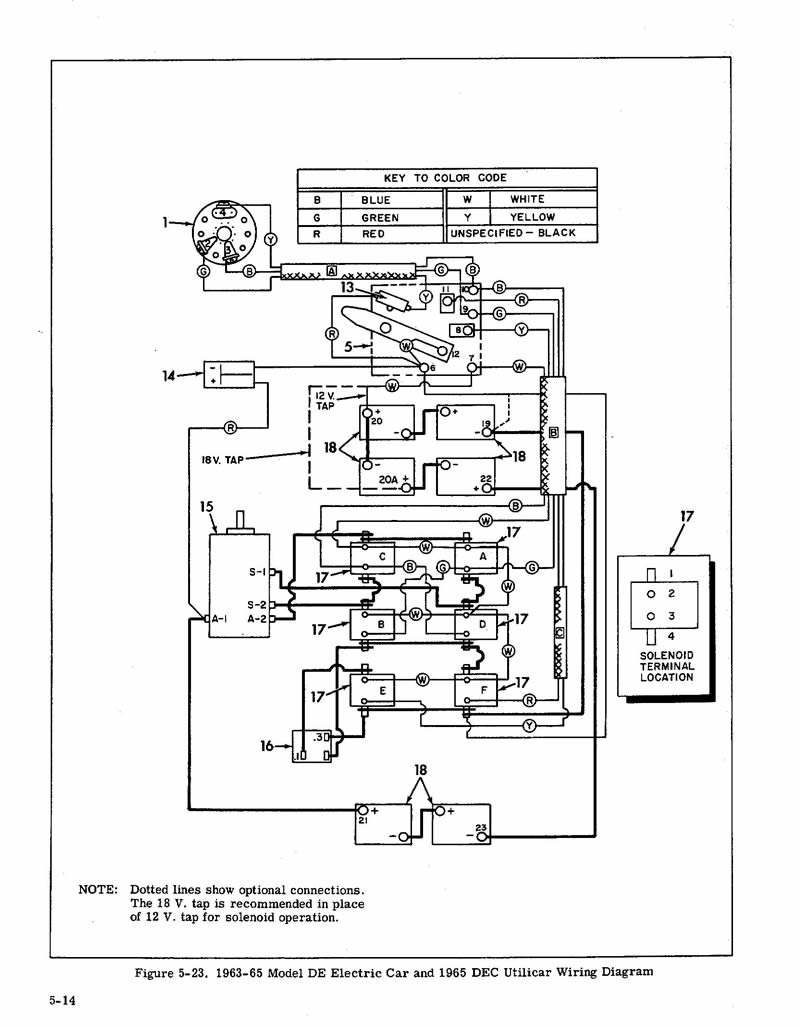 harley davidson amf mg iv golf cart wiring diagram 1968