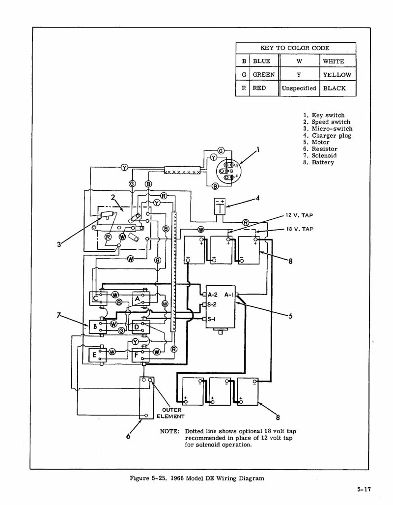 Harley Davidson Wla Wiring Diagram Great Installation Of Library Rh 96 Evitta De Basic Simple