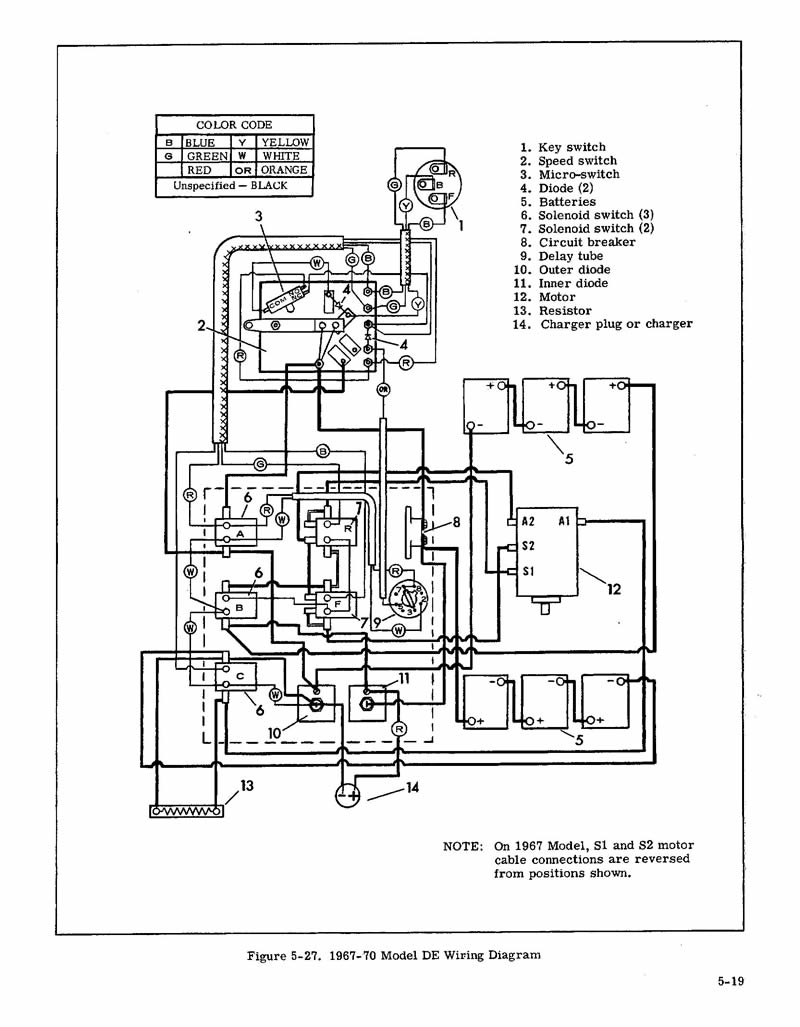 electric golf carts wiring diagram   34 wiring diagram