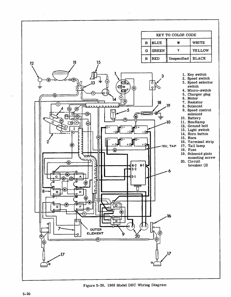 Harley Davidson Golf Cart Wiring Diagram Will Be A 1977 Free 1979 1969