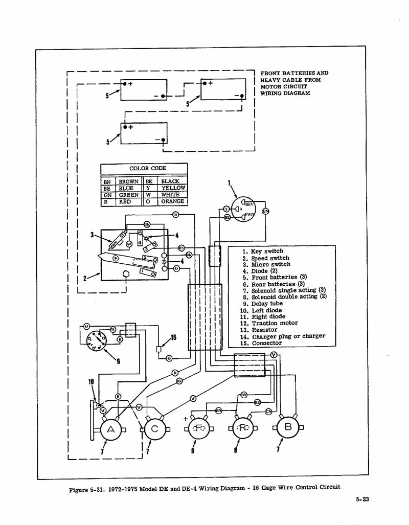1975 Harley Davidson Engine Diagram Wiring Library