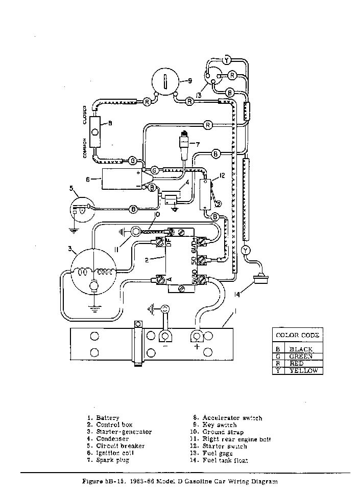 HG 1 harley davidson golf cart wiring diagram wiring diagram and harley davidson golf cart wiring diagram pdf at gsmportal.co