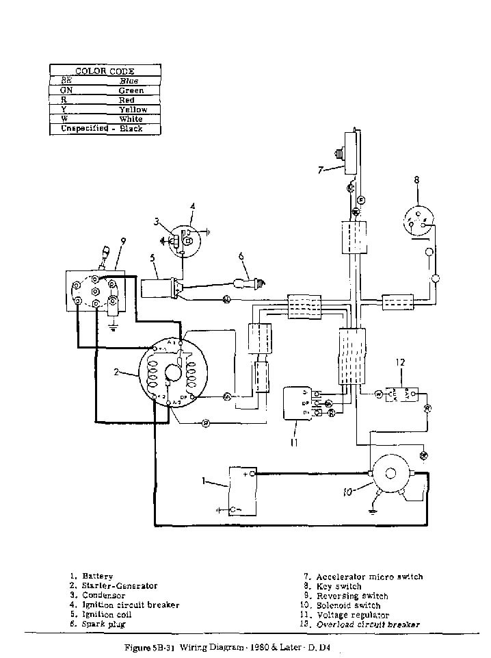 1986 gas club car wiring diagram circuit and schematics