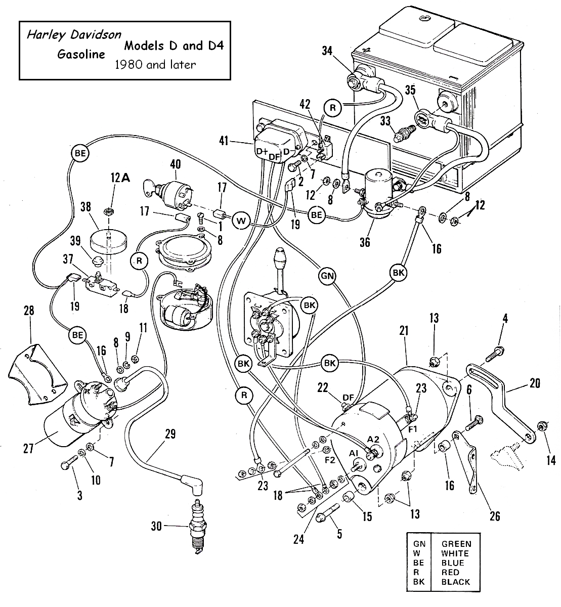 typical golf cart wiring diagram starter generator wiring diagram club car starter yamaha golf cart starter generator wiring diagram wiring diagram