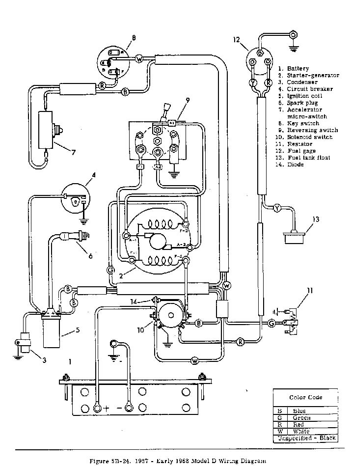 HG 3 harley davidson golf cart wiring diagram wiring diagram and harley davidson schematics and diagrams at reclaimingppi.co