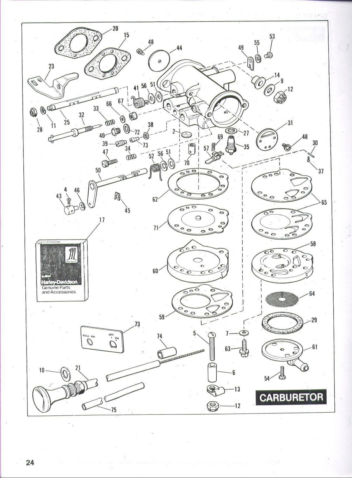 48 Volt Ezgo Wiring Diagram Free Club Cart Another Blog About Harley Davidson Golf Engine Solenoid Car
