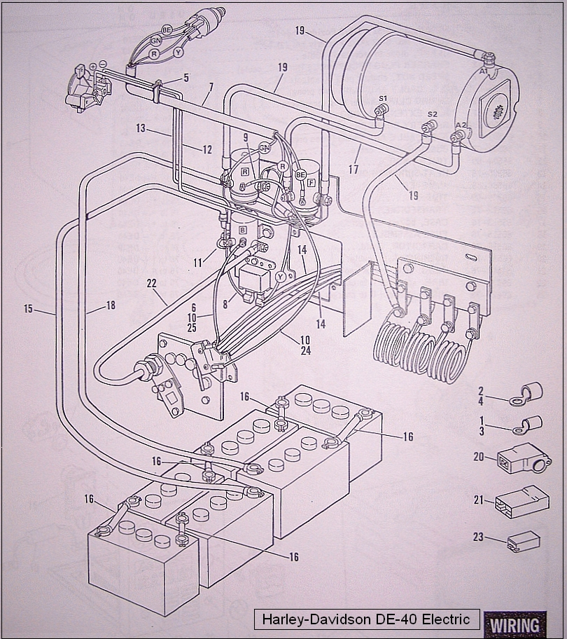 columbia par car wiring diagram with Wiring Golf Harley Davidson Diagram Cart Amf Mg Iv Wiring Diagrams on Yamaha Golf Cart Starter Generator Wiring Diagram furthermore Harley Davidson Throttle Cable Schematic together with 1998 Club Car Wiring Diagram 48 Volt as well Ezgo Wiring Code moreover Ez Go Golf Cart Battery Wiring Diagram.