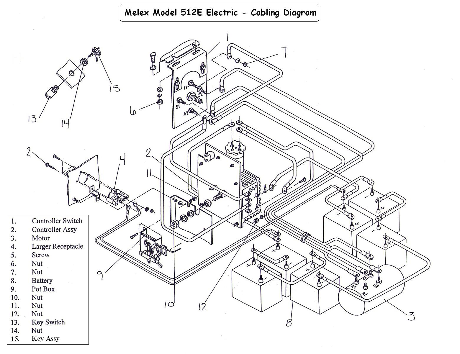 36 volt melex wiring diagram   28 wiring diagram images