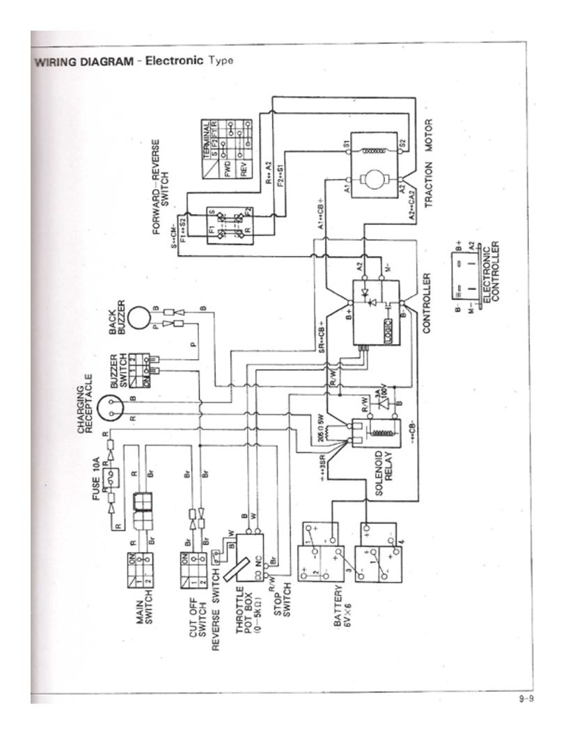 Wiring Diagram 48 Volt Golf Cart : Electric ezgo wiring diagram volt