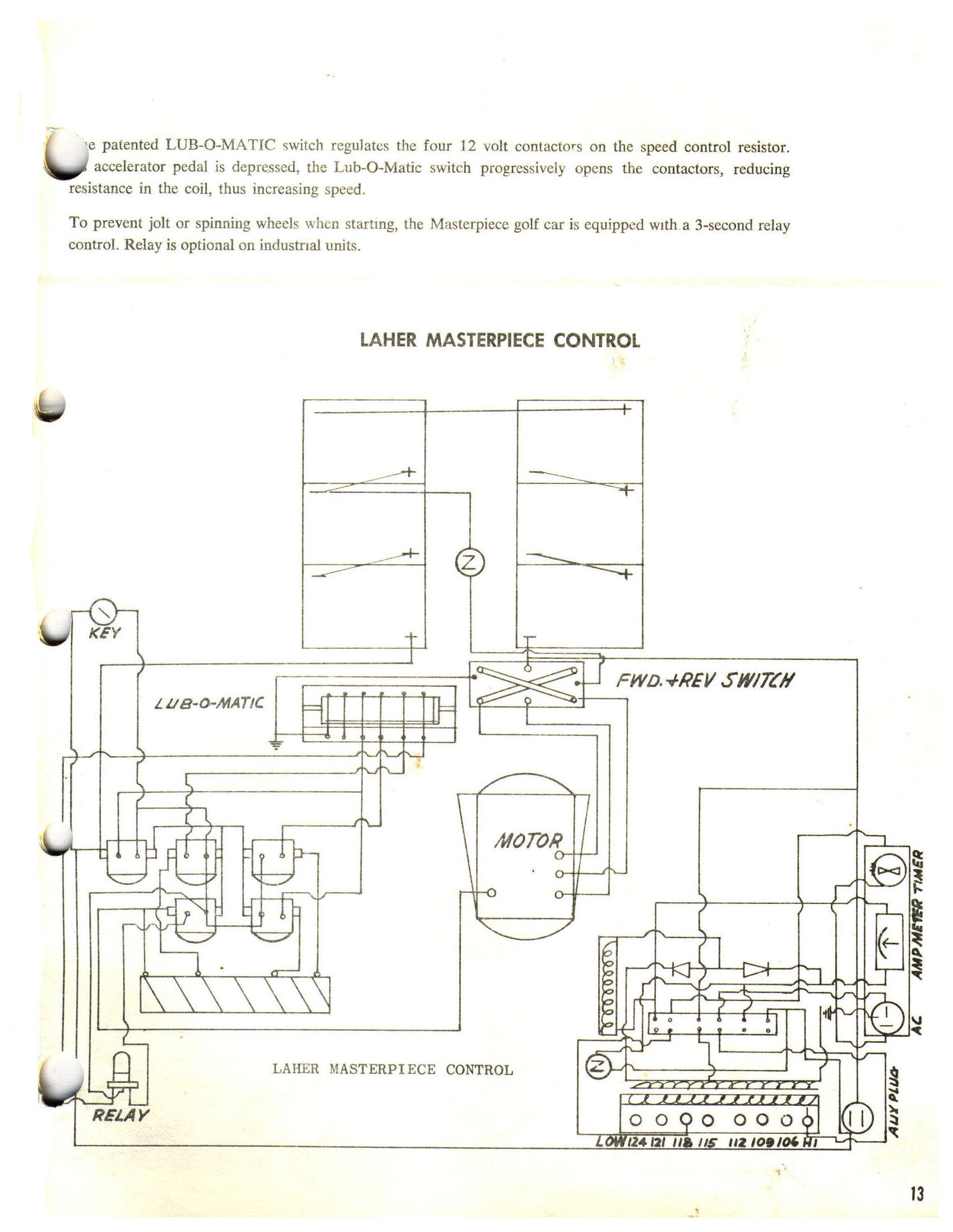 Wiring Diagram Melex Golfcart 512 And Schematics Golf Cart Lights Gas Amusing Pictures Best