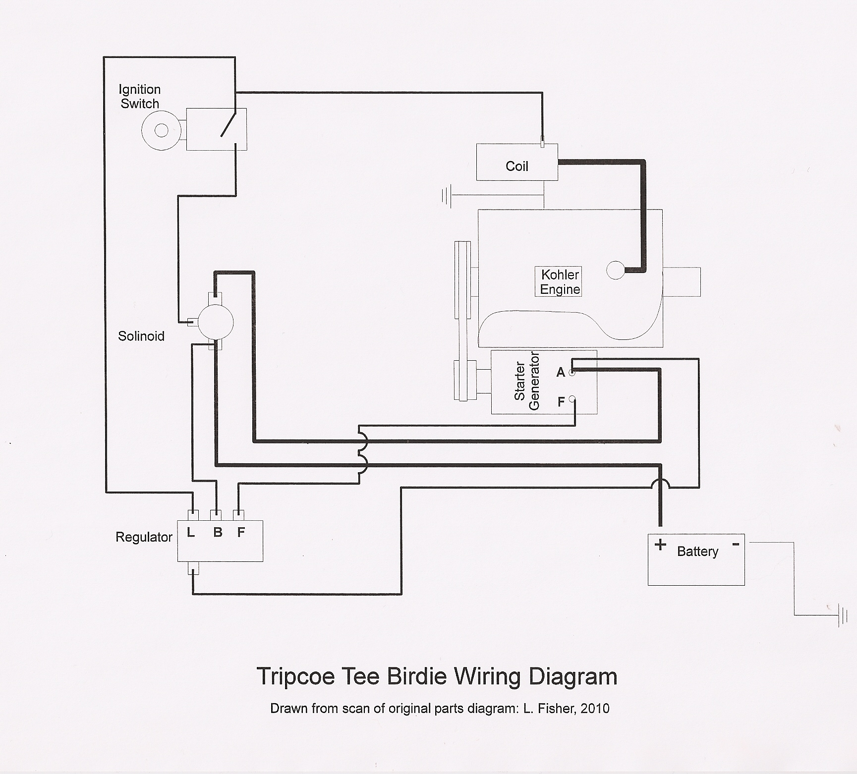 Moreover Kohler Engine Wiring Diagrams Likewise 17 Hp Diagram Free Download Rh Abetter Pw