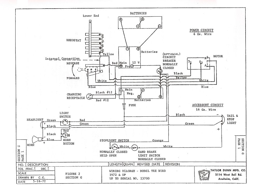 TD_GT360_61_72to75_001 taylor dunn b2 48 wiring diagram taylor dunn b210 manual \u2022 wiring taylor dunn parts diagram at suagrazia.org