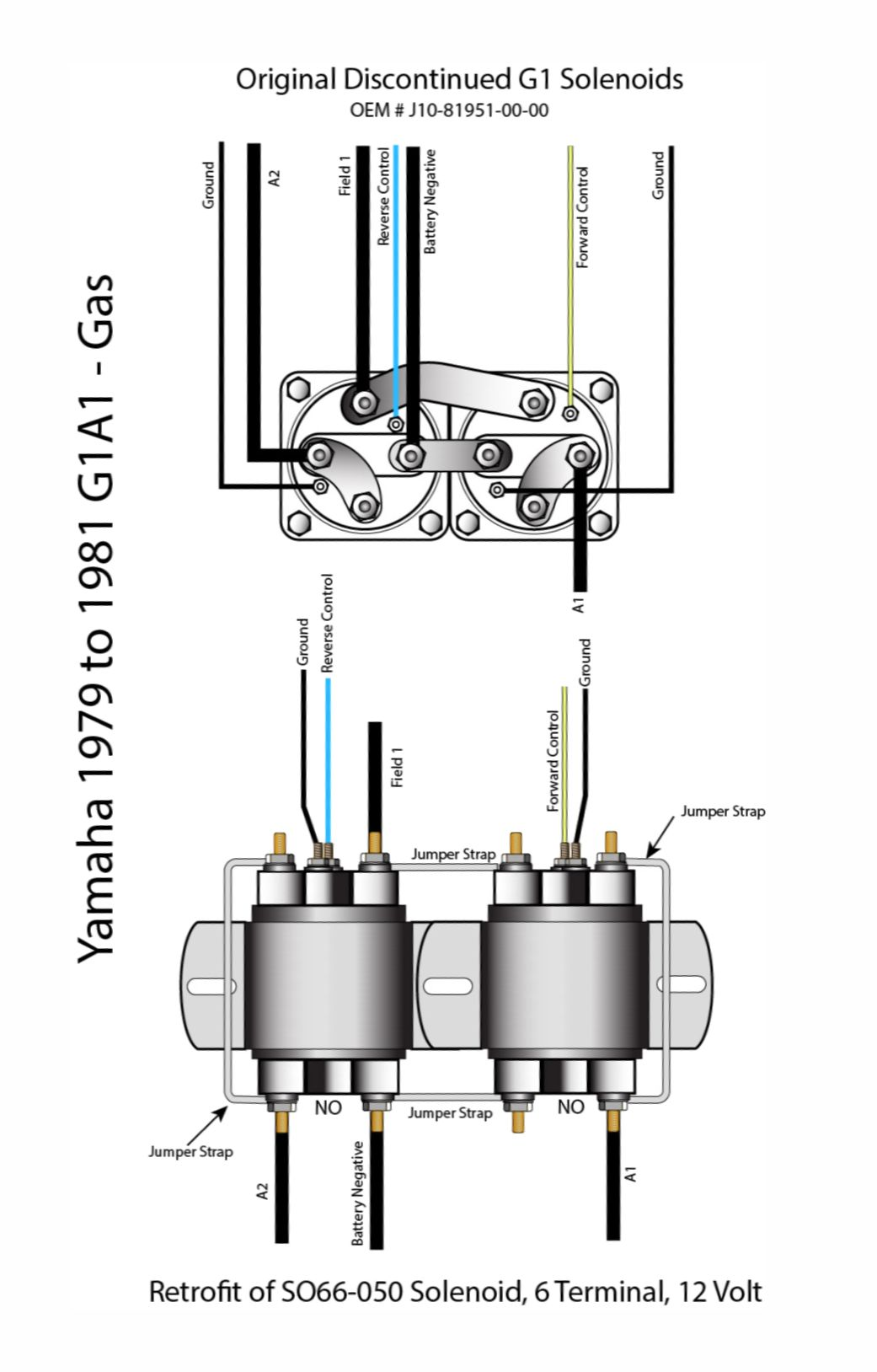 yamaha  wiring diagrams · wiring to retrofit 1979 to 1981 gas g1 solenoids
