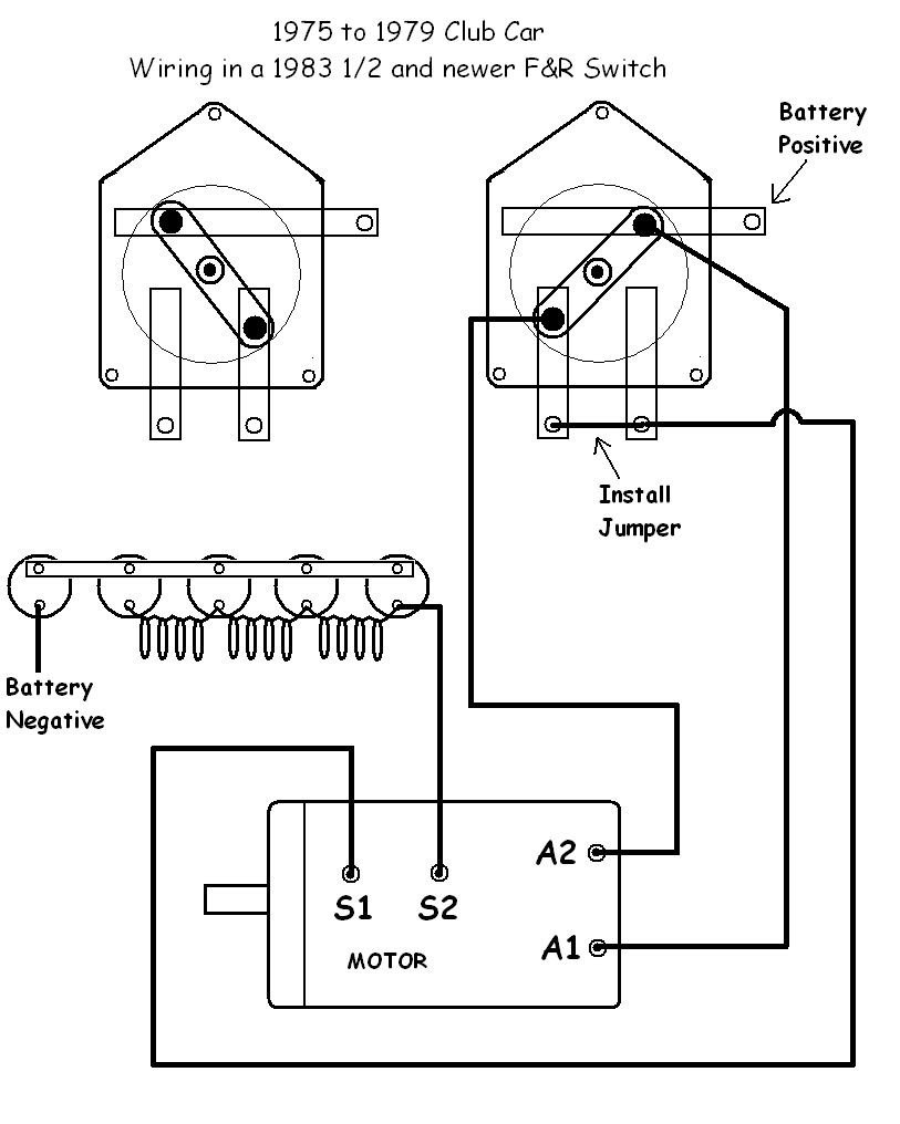 36 Volt Wiring Diagram For Forward And Reverse Switch 1985 Club. 1985 Ezgo Golf  Cart ...