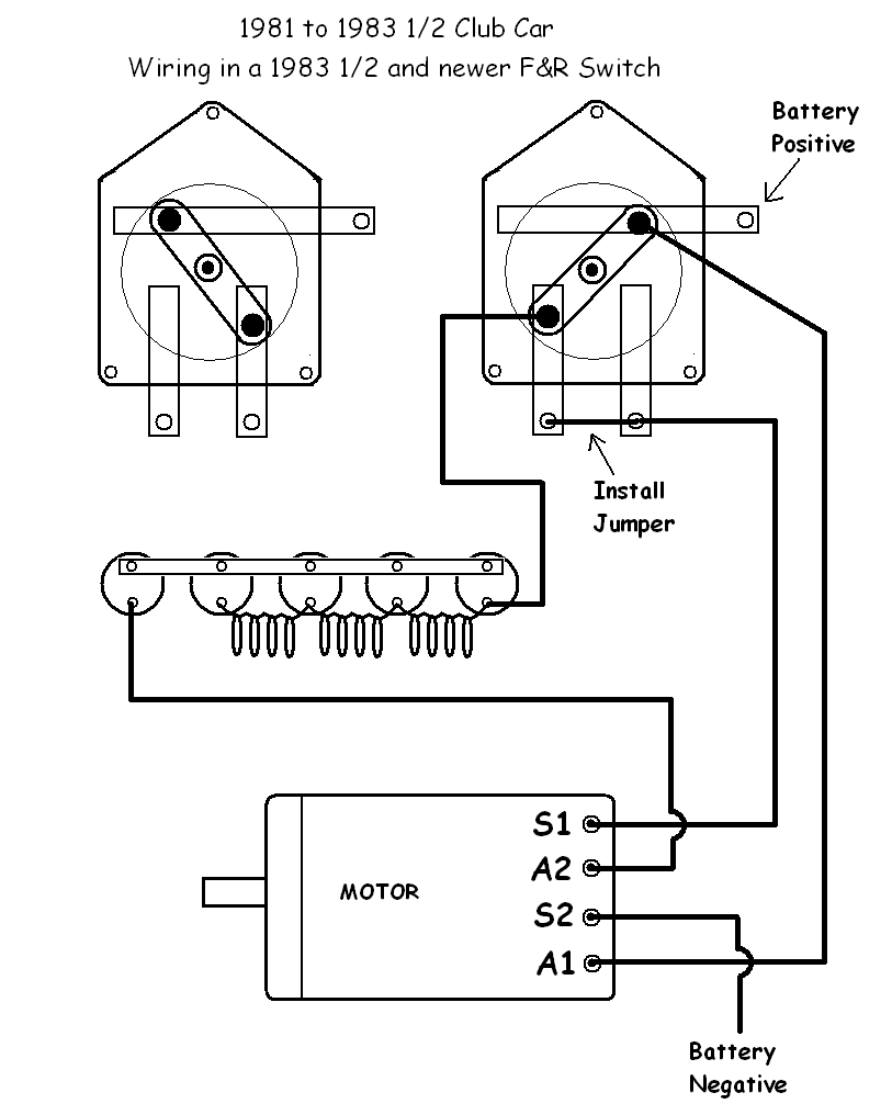club car fr switch wiring diagram
