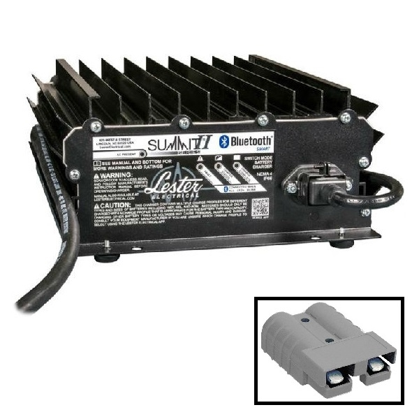 BT11-252 - Battery Charger, 24,36,48 Volt, 1050 Watt