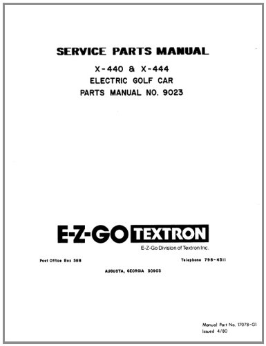 PU22-320 - Parts Manual, Electric, '80-'82